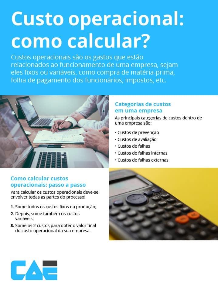infográfico de como calcular custos operacionais